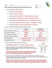 Unit 14 Review Sheet KEY