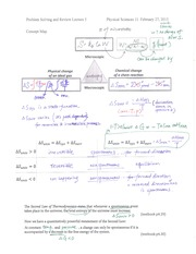 Prob Solv and Review_5_Feb 27 2015