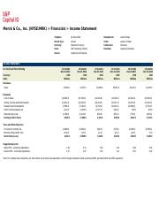Copy of WACC Merck Co Inc NYSE MRK Financials (1)-1-3.xls