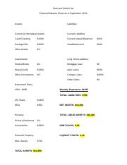 ACaldwell37_M04 Stan and Debbi Carr balance sheet.docx