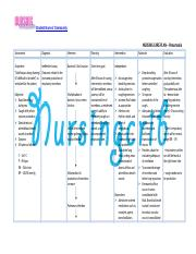 298071105-Nursing-Care-Plan-for-Pneumonia-NCP.docx ...
