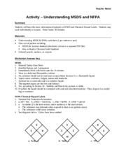 Worksheets Msds Worksheet activity understanding msds amp nfpa teacher 7 acetone has a sweet odor