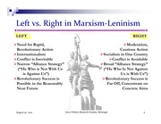 Left vs Right in Marxism-Leninism