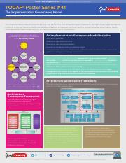 _Posters-TOGAF Poster 41 - The Implementation Governance Model.pdf
