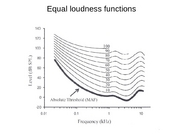 110B lects 12 13 14 loudness pitch