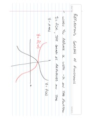 Reflecting Graphs of Functions