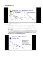 ECON 101 Deriving the Demand Curve