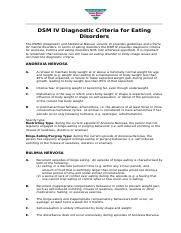 Eating_Disorder_Diagnoses_in_DSM_IV.doc