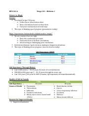 BPS 1101 (Drugs 101) - Midterm 1 Notes. docx