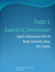 Chapter 1- Essentials of Human Communication