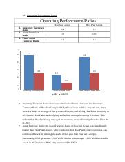 Operating Performance Ratios.docx
