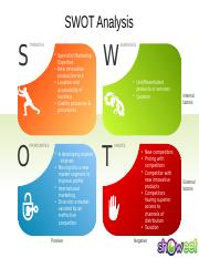 supreme business analysis Supreme swot analysis profile additional information what is a swot analysis it is a way of evaluating the strengths, weaknesses, opportunities,.