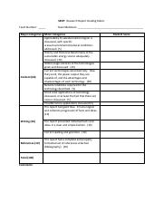 SEDP_Research_Report_Rubric_F16_v1.pdf