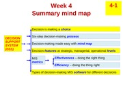 lecture mind map - w4 Decision & Processes, Categories of BIS
