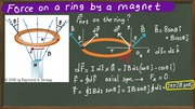 08Force on a ring by a magnet