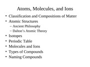 Chapter-2-Atoms-Molecules-Ions