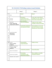 Finding Common worksheet birth control