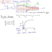 09-09-13 Pg 3 Residual Stress and stress concentration
