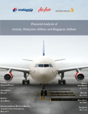 Financial Analysis of AirAsia - Competitors