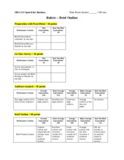 Rubric - Brief Outline - 08-21-14.doc