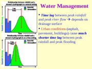 Lecture 8 - Water Pollution