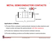 EE518_Lecture10_MS_Contacts.pdf