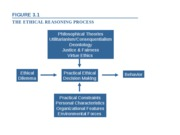 an analysis of the ethical issues in managerial accounting Online mba programs in accounting managerial economics and quantitative analysis, managerial ethics and financial accounting, ethical & legal issues in.
