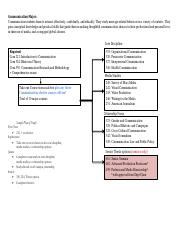 Course Outline Flowchart (2).pdf