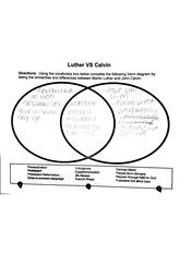 Luther Vs Calvin notes