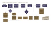 Process Mapping Example 1 of 2