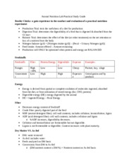 Animal Nutrition Lab Practical Study Guide