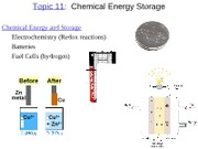 Topic 11 Chemical Energy Storage