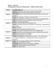 COM 101 - Mid-term Study Guide (1)
