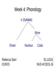 EL1101E Week 04 Phonology.pptx