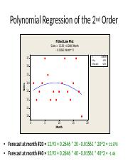 Polynomial Regression of the 2nd Order