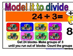 Model to divide- Maths Strategies