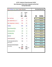 ACC 221 - Fall 2015 Grade Points and Grade Scale