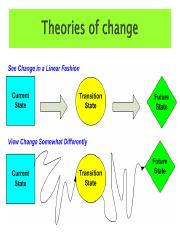 4.1. Theories of change_traditional models.pdf
