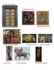 AP Art History Early Renaissance Artwork and Title Guide