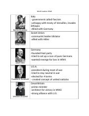 World Leaders WWII.docx