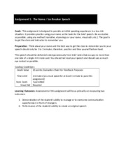 Speech Assignments and Evaluation Forms