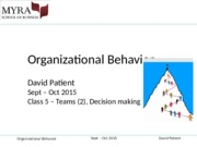 MYRA 2015 OB Slides, Class 5, Decision making in teams