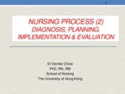 Overview of the Nursing Process