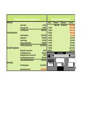 Lab 10-2 Projected Income Statement