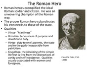 The Roman Hero Notes