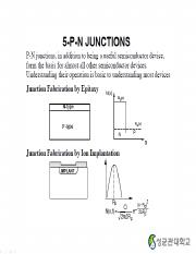 Lecture 4th5th_PN_Junction