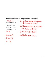 Transformations of Exponential Functions