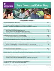 Teens Distracted Driving Data 2015.pdf