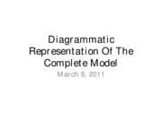 11-03-08-Diagrammatic Representation Of Complet Model