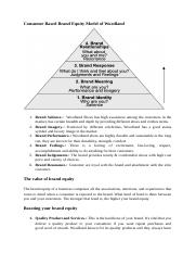 Consumer Based Brand Equity Model of Woodland.docx